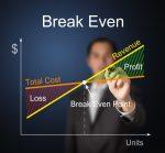 Acceleratorul financiar al afacerii tale